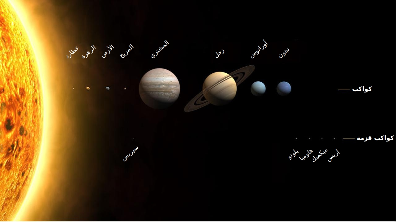 Planets2008-ar